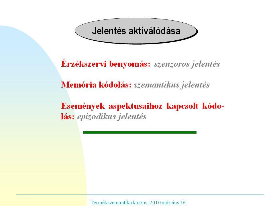 Termékszemantika kurzus, 2010 március 16.