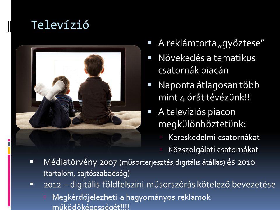 """Televízió  A reklámtorta """"győztese  Növekedés a tematikus csatornák piacán  Naponta átlagosan több mint 4 órát tévézünk!!."""