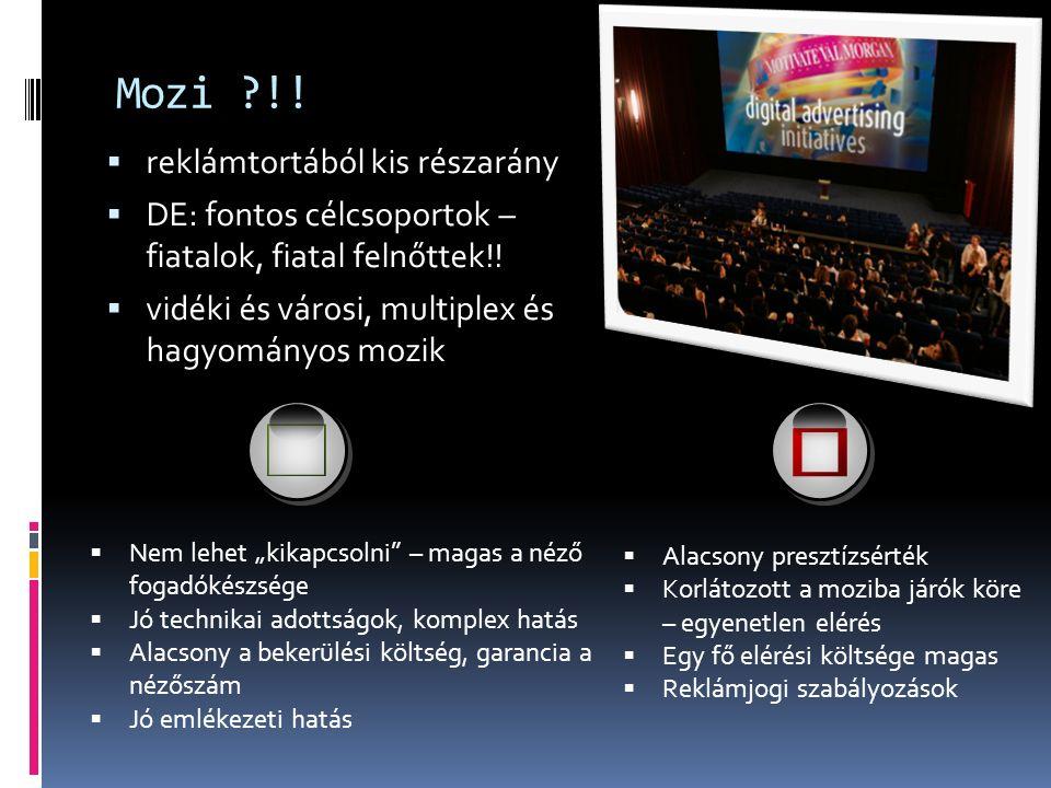 Mozi !.  reklámtortából kis részarány  DE: fontos célcsoportok – fiatalok, fiatal felnőttek!.