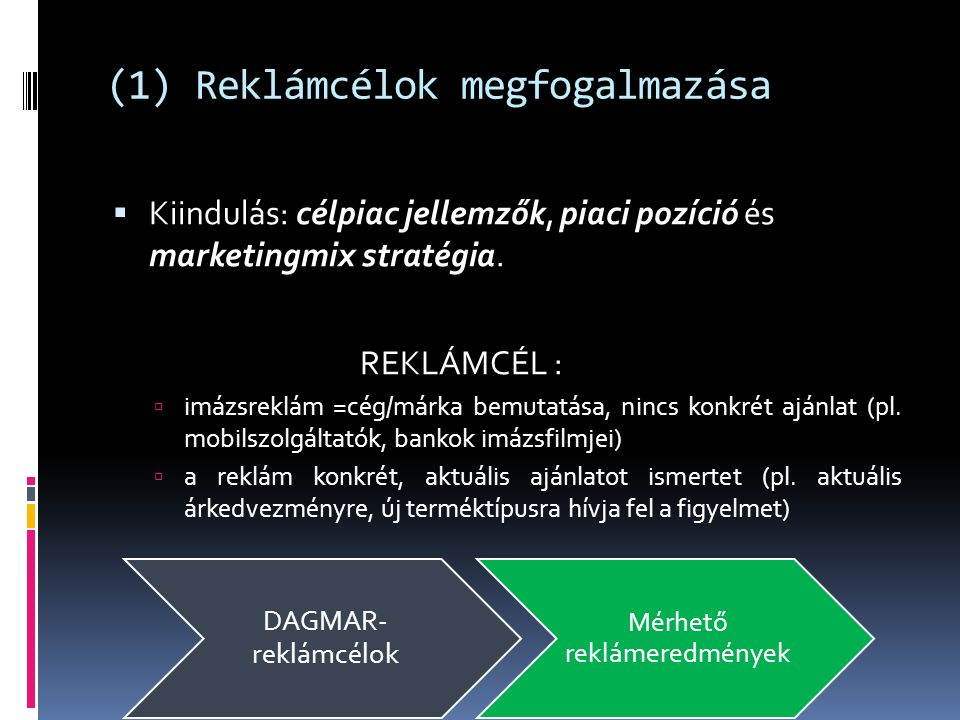 (1) Reklámcélok megfogalmazása  Kiindulás: célpiac jellemzők, piaci pozíció és marketingmix stratégia.