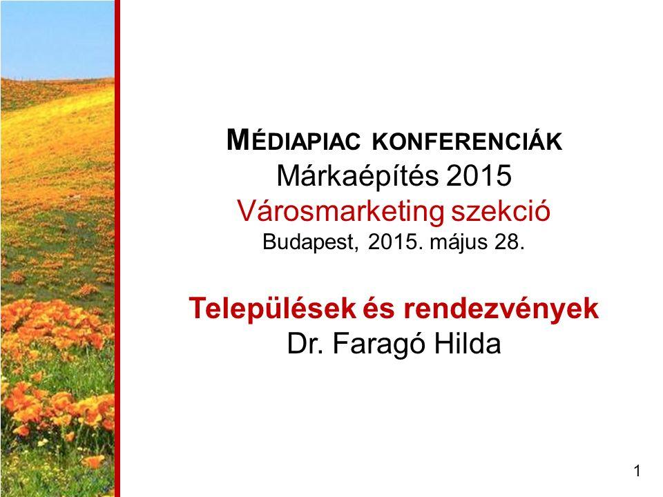 M ÉDIAPIAC KONFERENCIÁK Márkaépítés 2015 Városmarketing szekció Budapest, 2015.