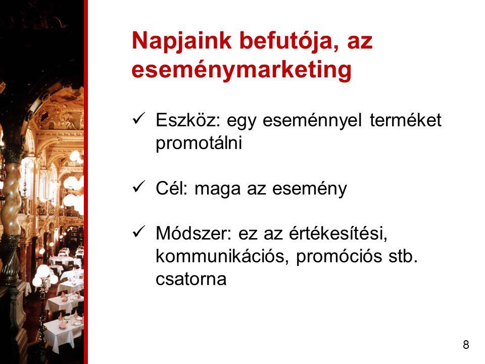 Napjaink befutója, az eseménymarketing Eszköz: egy eseménnyel terméket promotálni Cél: maga az esemény Módszer: ez az értékesítési, kommunikációs, promóciós stb.