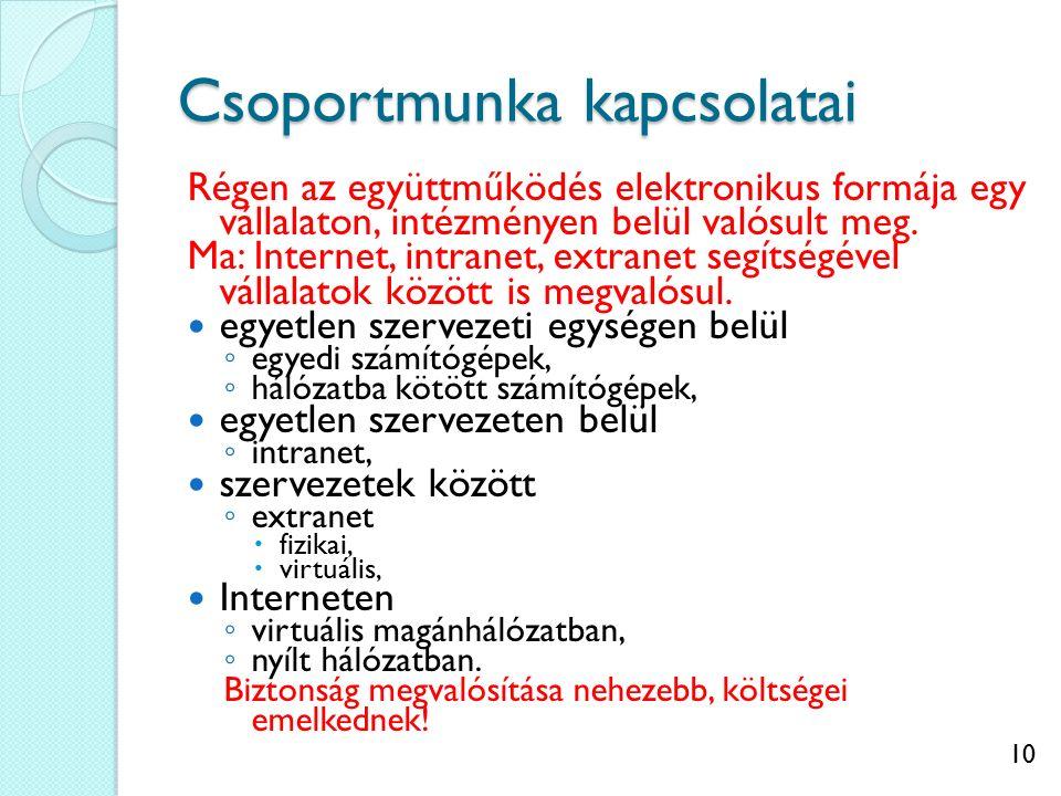 10 Csoportmunka kapcsolatai Régen az együttműködés elektronikus formája egy vállalaton, intézményen belül valósult meg. Ma: Internet, intranet, extran