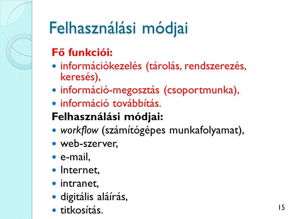 15 Felhasználási módjai Fő funkciói: információkezelés (tárolás, rendszerezés, keresés), információ-megosztás (csoportmunka), információ továbbítás. F