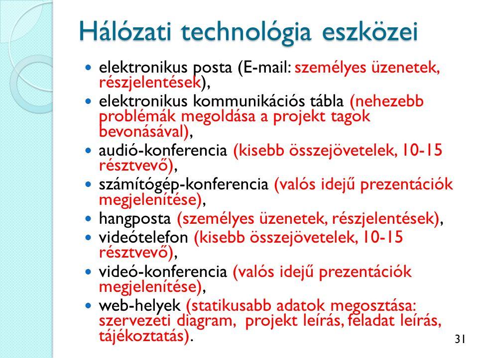 31 Hálózati technológia eszközei elektronikus posta (E-mail: személyes üzenetek, részjelentések), elektronikus kommunikációs tábla (nehezebb problémák