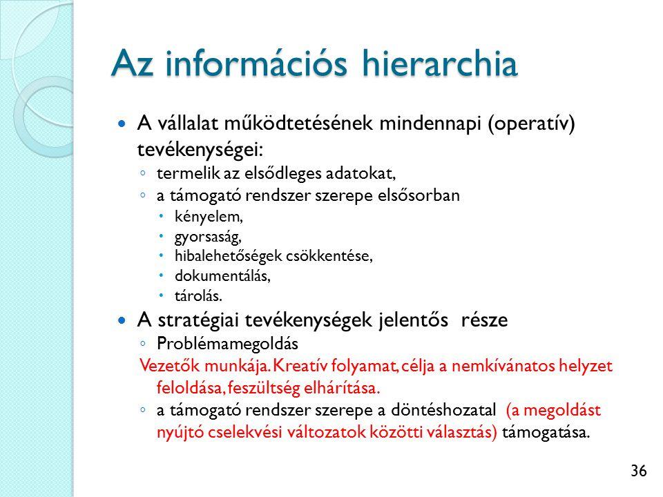 36 Az információs hierarchia A vállalat működtetésének mindennapi (operatív) tevékenységei: ◦ termelik az elsődleges adatokat, ◦ a támogató rendszer s