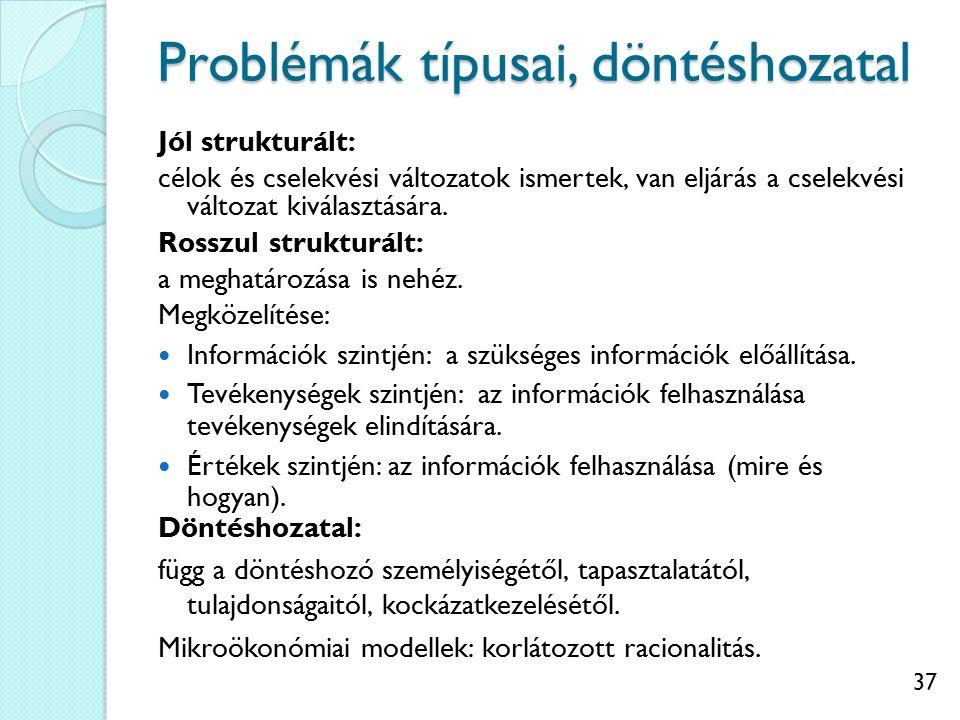 37 Problémák típusai, döntéshozatal Jól strukturált: célok és cselekvési változatok ismertek, van eljárás a cselekvési változat kiválasztására. Rosszu