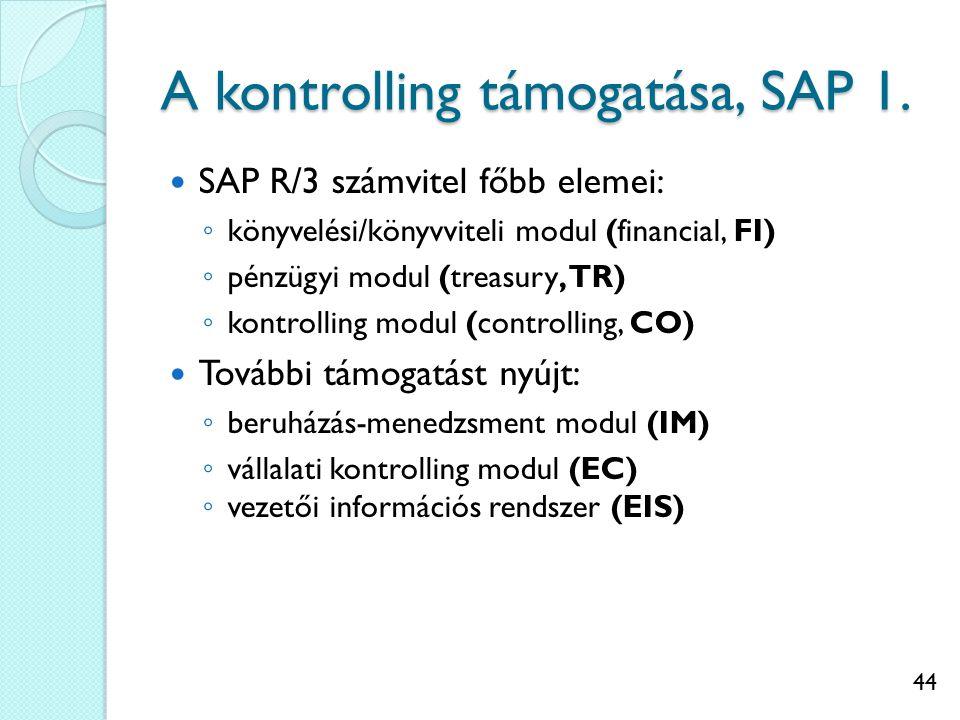 44 A kontrolling támogatása, SAP 1. SAP R/3 számvitel főbb elemei: ◦ könyvelési/könyvviteli modul (financial, FI) ◦ pénzügyi modul (treasury, TR) ◦ ko