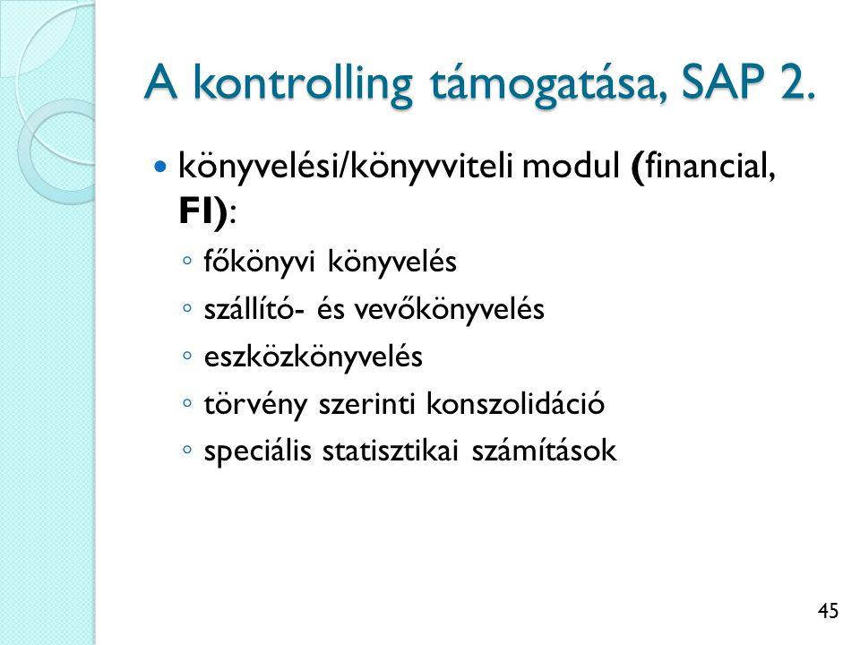 45 A kontrolling támogatása, SAP 2. könyvelési/könyvviteli modul (financial, FI): ◦ főkönyvi könyvelés ◦ szállító- és vevőkönyvelés ◦ eszközkönyvelés