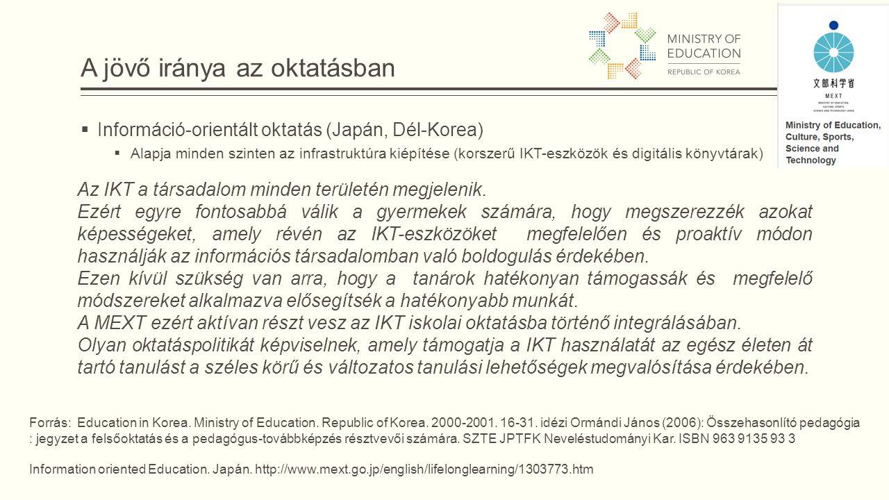 A jövő iránya az oktatásban  Információ-orientált oktatás (Japán, Dél-Korea)  Alapja minden szinten az infrastruktúra kiépítése (korszerű IKT-eszközök és digitális könyvtárak) Forrás: Education in Korea.