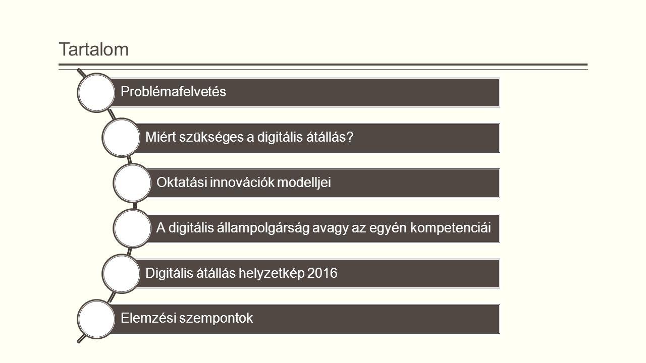 Tartalom Problémafelvetés Miért szükséges a digitális átállás? Oktatási innovációk modelljei A digitális állampolgárság avagy az egyén kompetenciái Di