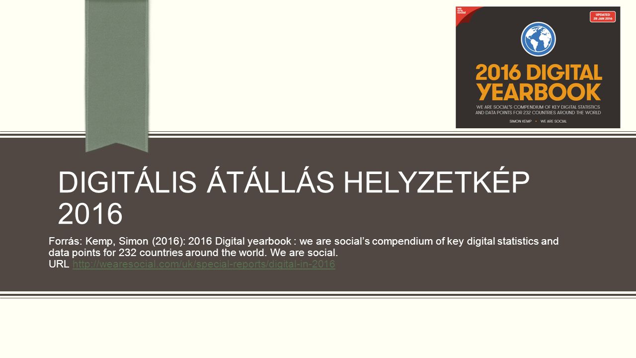 DIGITÁLIS ÁTÁLLÁS HELYZETKÉP 2016 Forrás: Kemp, Simon (2016): 2016 Digital yearbook : we are social's compendium of key digital statistics and data points for 232 countries around the world.