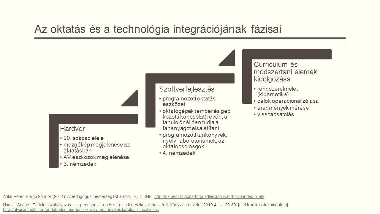 Az oktatás és a technológia integrációjának fázisai Hardver 20. század eleje mozgókép megjelenése az oktatásban AV eszközök megjelenése 3. nemzedék Sz