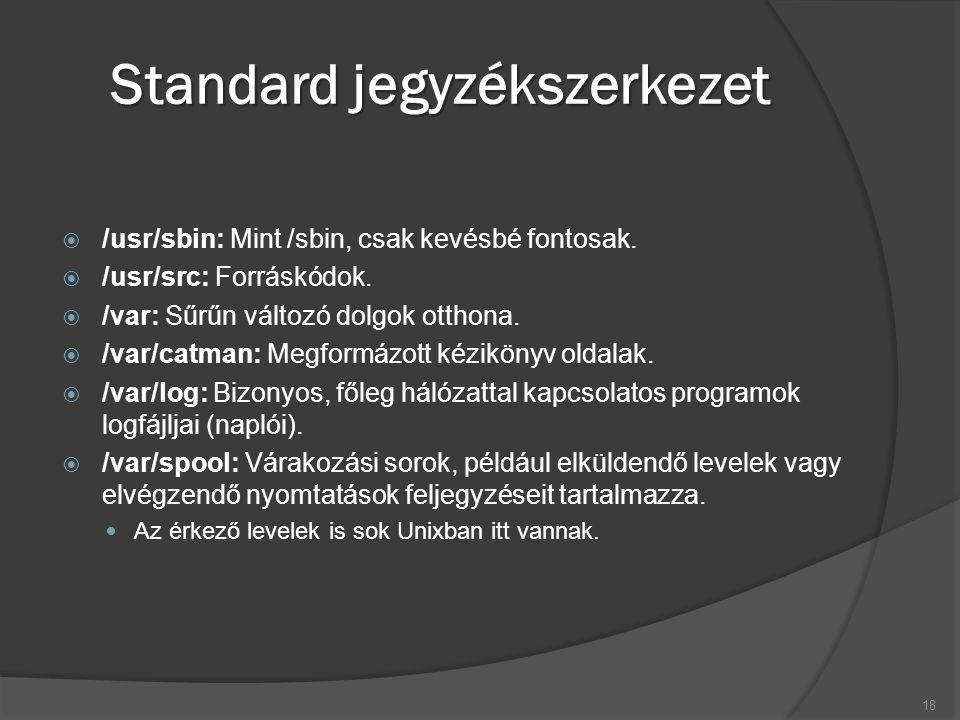Standard jegyzékszerkezet  /usr/sbin: Mint /sbin, csak kevésbé fontosak.  /usr/src: Forráskódok.  /var: Sűrűn változó dolgok otthona.  /var/catman