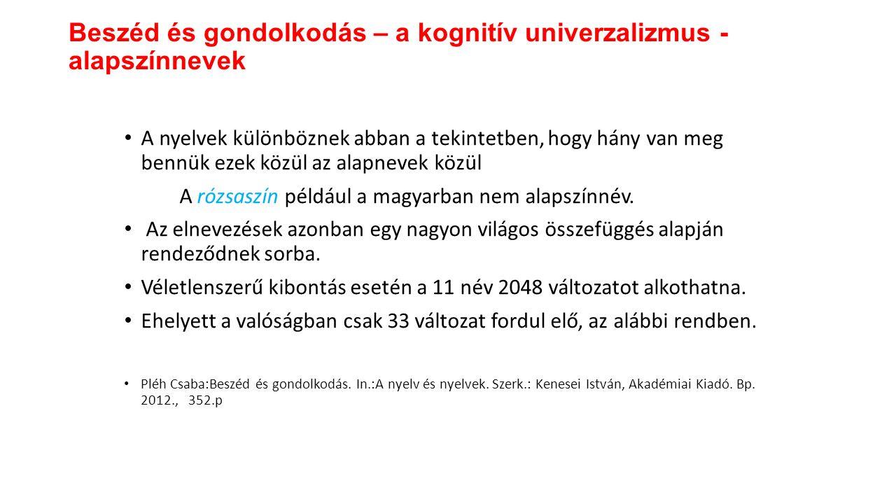 A nyelvek különböznek abban a tekintetben, hogy hány van meg bennük ezek közül az alapnevek közül A rózsaszín például a magyarban nem alapszínnév. Az