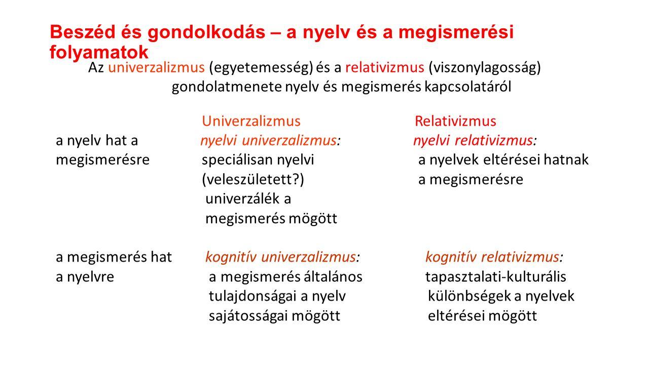 Az univerzalizmus (egyetemesség) és a relativizmus (viszonylagosság) gondolatmenete nyelv és megismerés kapcsolatáról Univerzalizmus Relativizmus a nyelv hat a nyelvi univerzalizmus: nyelvi relativizmus: megismerésrespeciálisan nyelvi a nyelvek eltérései hatnak (veleszületett ) a megismerésre univerzálék a megismerés mögött a megismerés hat kognitív univerzalizmus: kognitív relativizmus: a nyelvre a megismerés általános tapasztalati-kulturális tulajdonságai a nyelv különbségek a nyelvek sajátosságai mögött eltérései mögött Beszéd és gondolkodás – a nyelv és a megismerési folyamatok