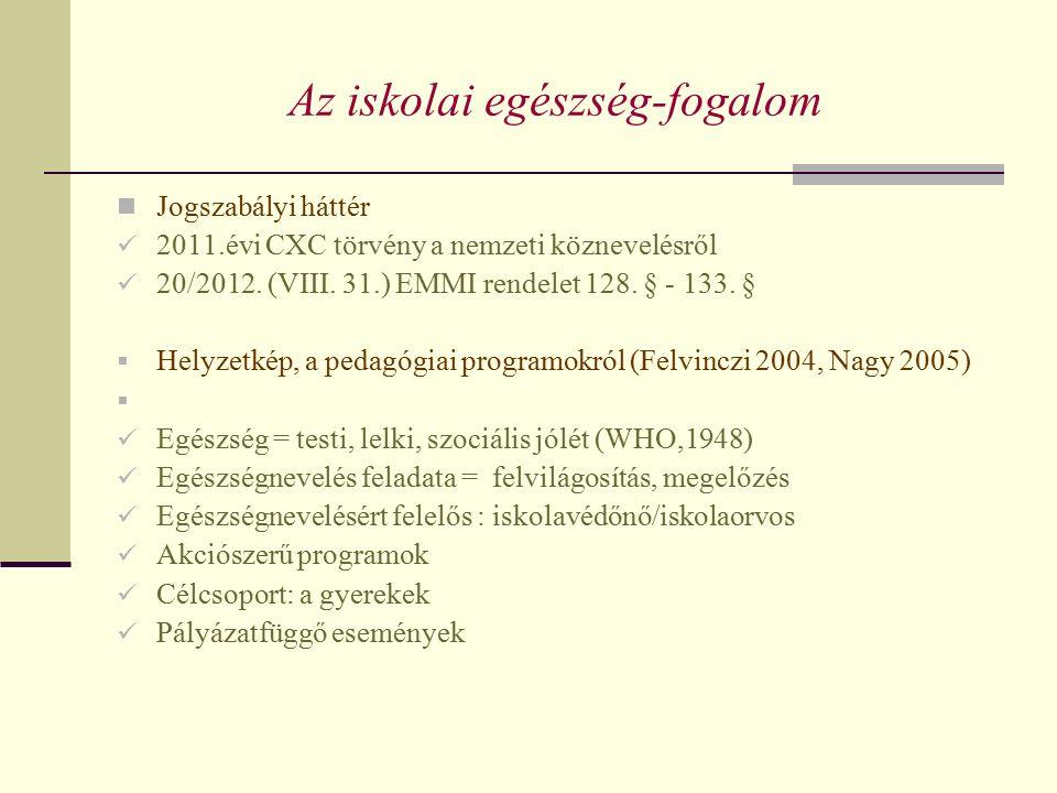 Az iskolai egészség-fogalom Jogszabályi háttér 2011.évi CXC törvény a nemzeti köznevelésről 20/2012.