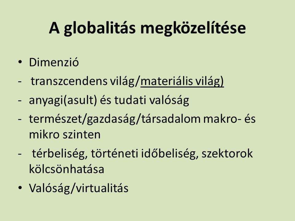 A globalitás megközelítése Dimenzió - transzcendens világ/materiális világ) -anyagi(asult) és tudati valóság -természet/gazdaság/társadalom makro- és
