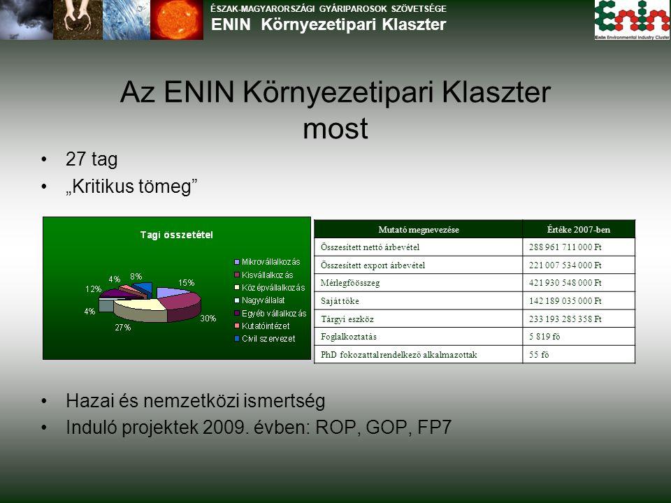 """Az ENIN Környezetipari Klaszter most 27 tag """"Kritikus tömeg Hazai és nemzetközi ismertség Induló projektek 2009."""
