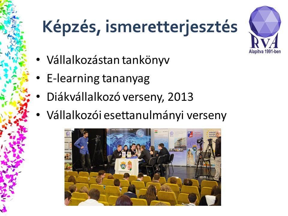 Képzés, ismeretterjesztés Vállalkozástan tankönyv E-learning tananyag Diákvállalkozó verseny, 2013 Vállalkozói esettanulmányi verseny