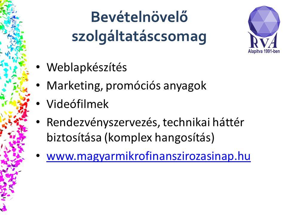 Bevételnövelő szolgáltatáscsomag Weblapkészítés Marketing, promóciós anyagok Videófilmek Rendezvényszervezés, technikai háttér biztosítása (komplex hangosítás) www.magyarmikrofinanszirozasinap.hu