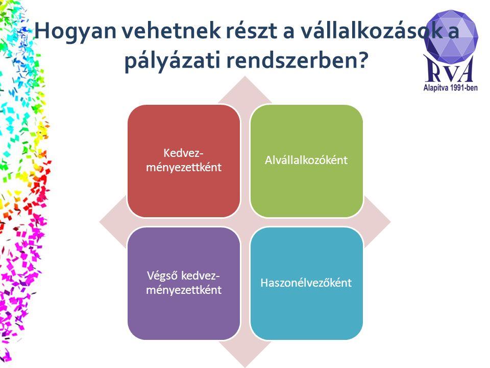 Hogyan vehetnek részt a vállalkozások a pályázati rendszerben.