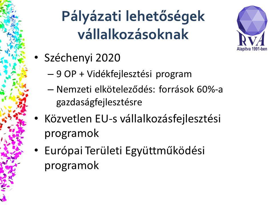 Pályázati lehetőségek vállalkozásoknak Széchenyi 2020 – 9 OP + Vidékfejlesztési program – Nemzeti elköteleződés: források 60%-a gazdaságfejlesztésre Közvetlen EU-s vállalkozásfejlesztési programok Európai Területi Együttműködési programok