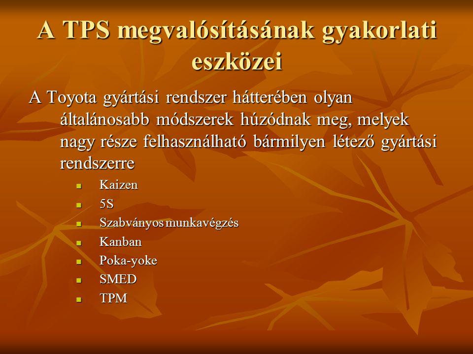 A TPS megvalósításának gyakorlati eszközei A Toyota gyártási rendszer hátterében olyan általánosabb módszerek húzódnak meg, melyek nagy része felhaszn