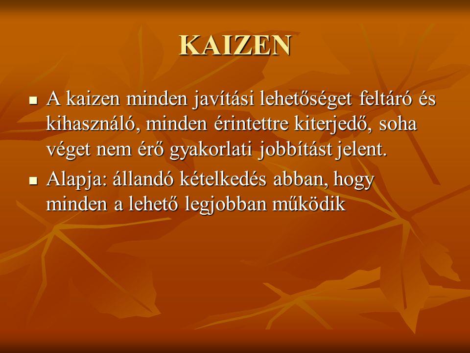 KAIZEN A kaizen minden javítási lehetőséget feltáró és kihasználó, minden érintettre kiterjedő, soha véget nem érő gyakorlati jobbítást jelent. A kaiz