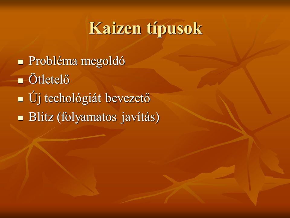 Kaizen típusok Probléma megoldó Probléma megoldó Ötletelő Ötletelő Új techológiát bevezető Új techológiát bevezető Blitz (folyamatos javítás) Blitz (f