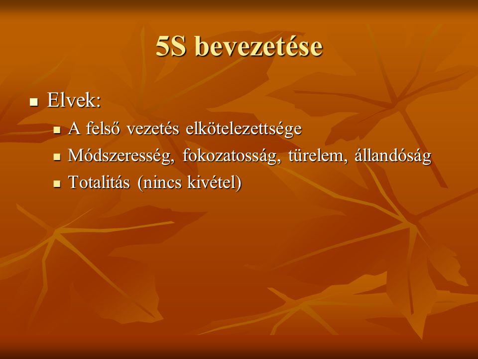5S bevezetése Elvek: Elvek: A felső vezetés elkötelezettsége A felső vezetés elkötelezettsége Módszeresség, fokozatosság, türelem, állandóság Módszere