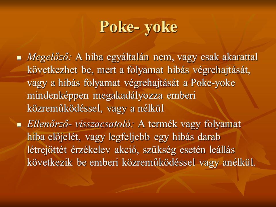 Poke- yoke Megelőző: A hiba egyáltalán nem, vagy csak akarattal következhet be, mert a folyamat hibás végrehajtását, vagy a hibás folyamat végrehajtás