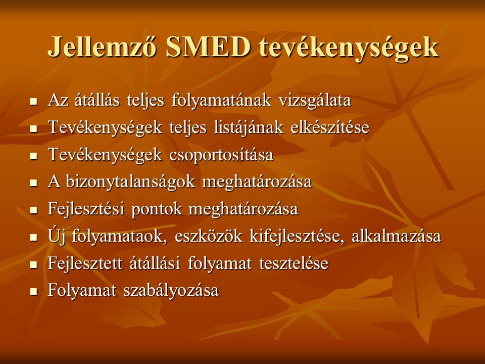 Jellemző SMED tevékenységek Az átállás teljes folyamatának vizsgálata Az átállás teljes folyamatának vizsgálata Tevékenységek teljes listájának elkész