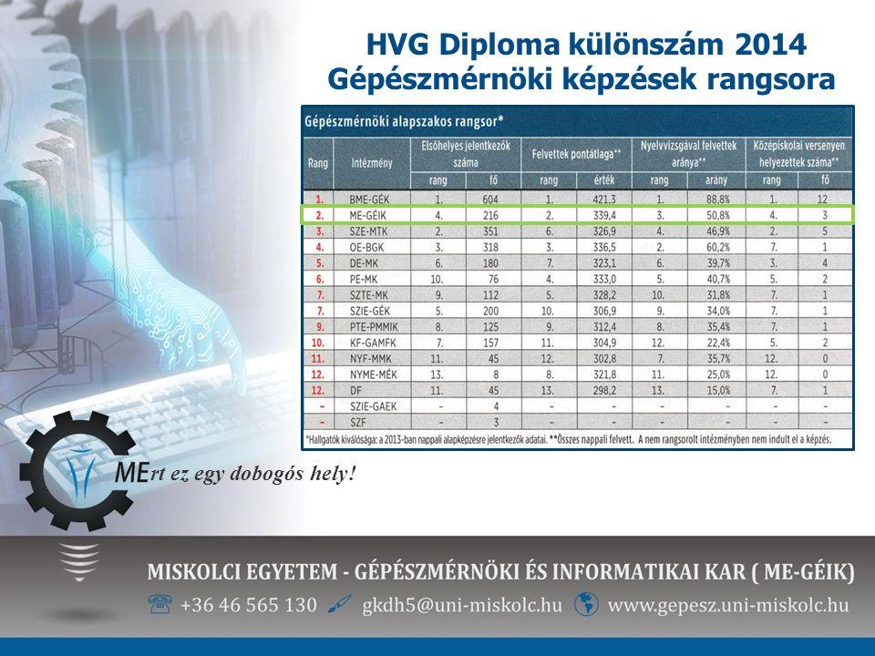 rt ez egy dobogós hely! HVG Diploma különszám 2014 Gépészmérnöki képzések rangsora