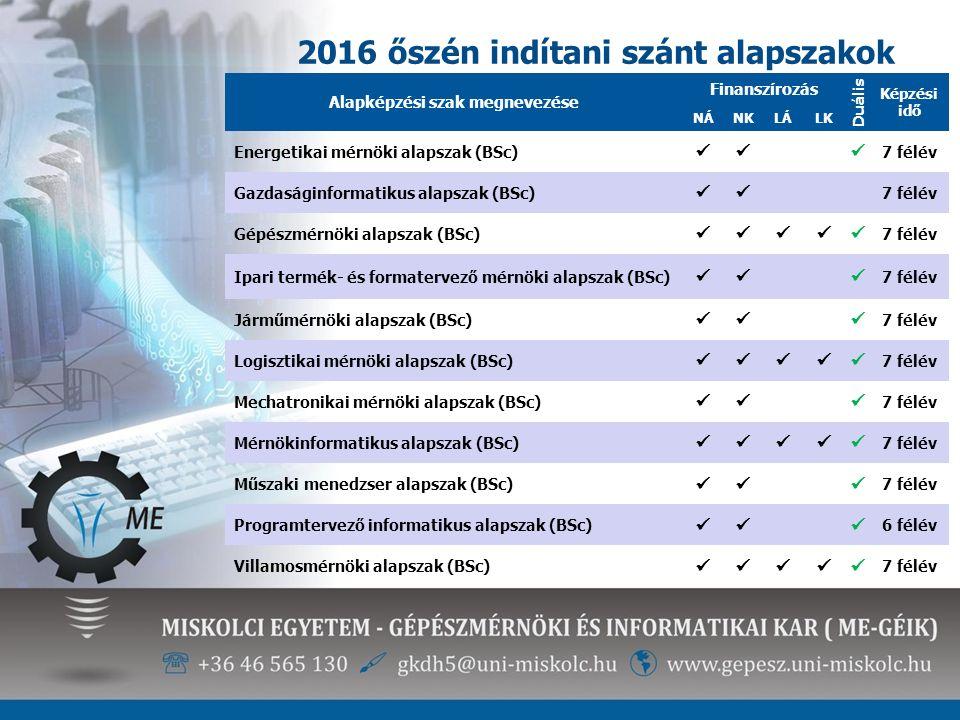 2016-ban indítani szánt mesterszakok Mesterszak megnevezése Finanszírozás Képzési idő NÁNKLÁLK Energetikai mérnöki (MSc) 4 félév Gépészmérnöki (MSc) 4 félév Logisztikai mérnöki (MSc) 4 félév Mérnökinformatikus (MSc) 4 félév Mechatronikai mérnöki (MSc) 4 félév Villamosmérnöki (MSc) 4 félév