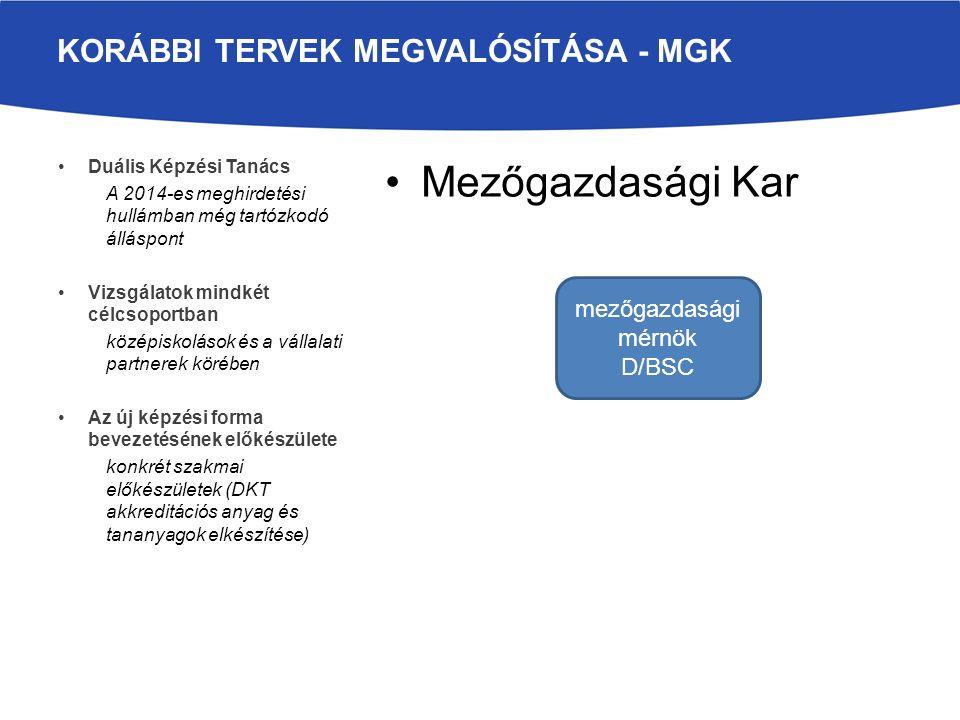 Mezőgazdasági Kar KORÁBBI TERVEK MEGVALÓSÍTÁSA - MGK mezőgazdasági mérnök D/BSC Duális Képzési Tanács A 2014-es meghirdetési hullámban még tartózkodó