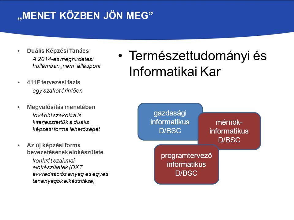"""Természettudományi és Informatikai Kar Duális Képzési Tanács A 2014-es meghirdetési hullámban """"nem álláspont 411F tervezési fázis egy szakot érintően Megvalósítás menetében további szakokra is kiterjesztettük a duális képzési forma lehetőségét Az új képzési forma bevezetésének előkészülete konkrét szakmai előkészületek (DKT akkreditációs anyag és egyes tananyagok elkészítése) """"MENET KÖZBEN JÖN MEG gazdasági informatikus D/BSC mérnök- informatikus D/BSC programtervező informatikus D/BSC"""