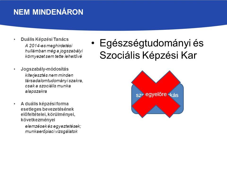 Egészségtudományi és Szociális Képzési Kar NEM MINDENÁRON szociális munkás D/BA egyelőre Duális Képzési Tanács A 2014-es meghirdetési hullámban még a