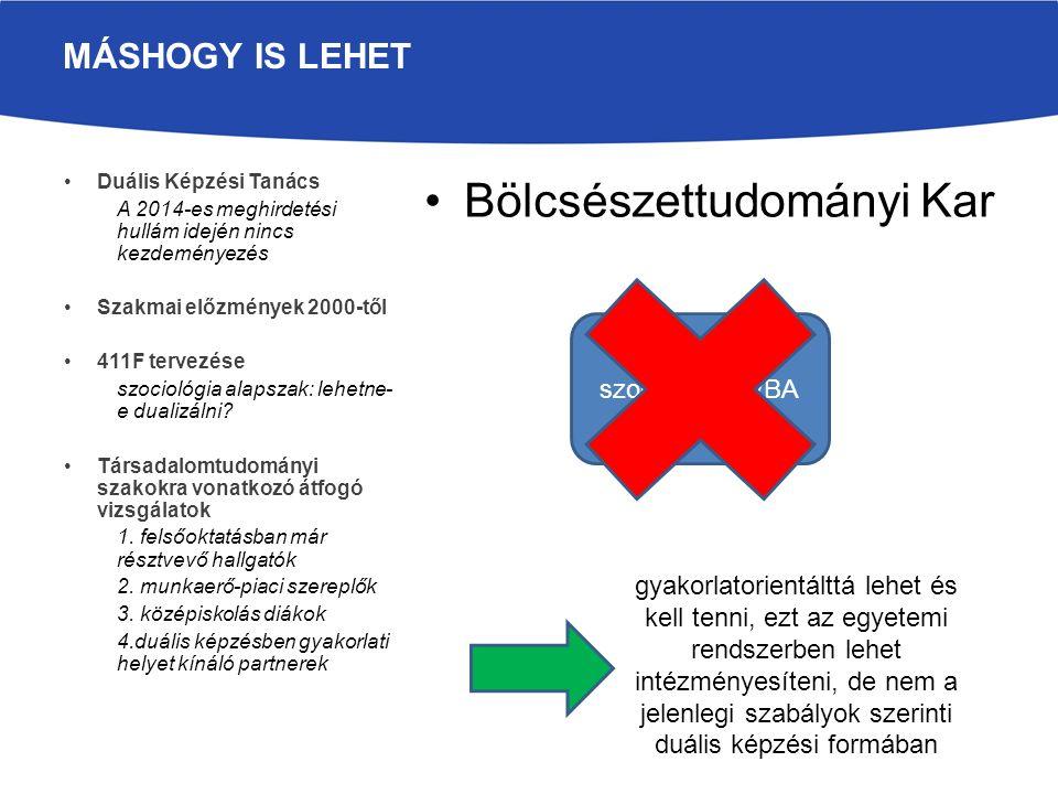 Bölcsészettudományi Kar MÁSHOGY IS LEHET Duális Képzési Tanács A 2014-es meghirdetési hullám idején nincs kezdeményezés Szakmai előzmények 2000-től 411F tervezése szociológia alapszak: lehetne- e dualizálni.