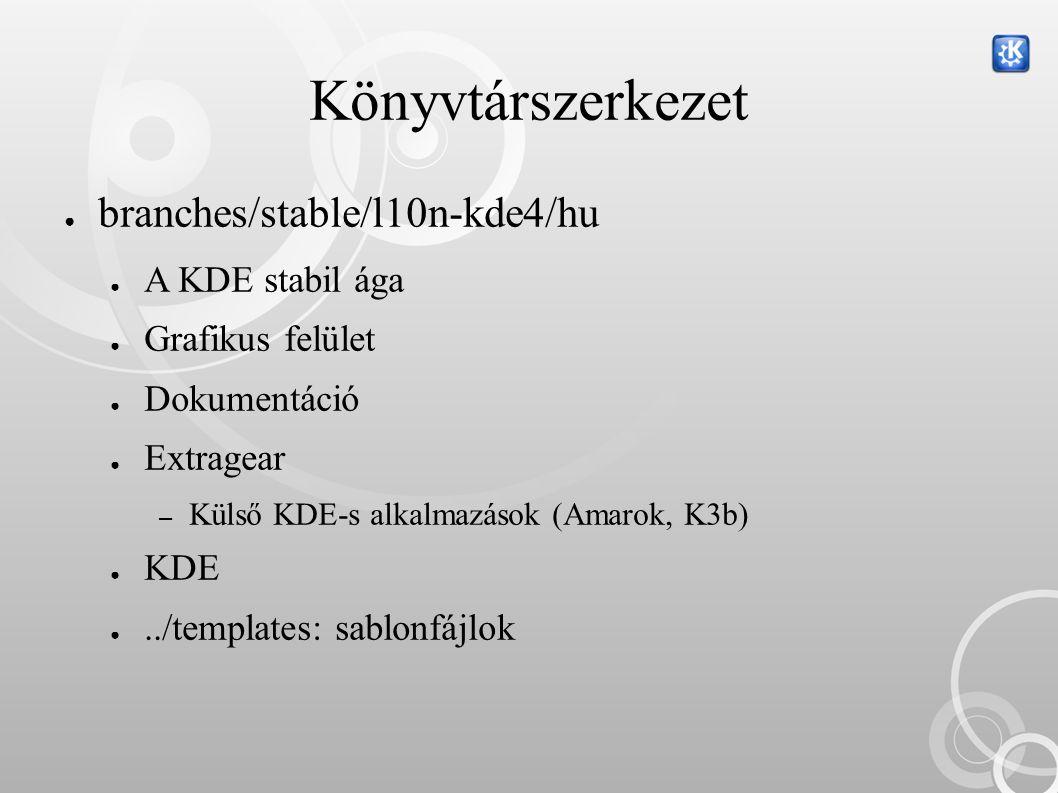 Könyvtárszerkezet ● trunk/l10n-kde4/hu ● A KDE fejlesztői ága ● Grafikus felület ● Dokumentáció ● Extragear ● KDE ● Playground – A fejlesztők játszótere – Következő szint: kdereview – Onnan vagy extragear, vagy KDE ●../templates: sablonfájlok