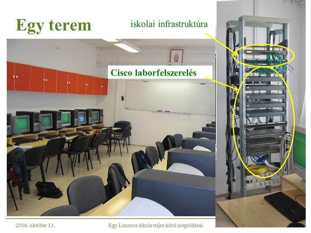 2006.október 13.Egy Linuxos iskola teljes körű megoldásai40 Diákok.
