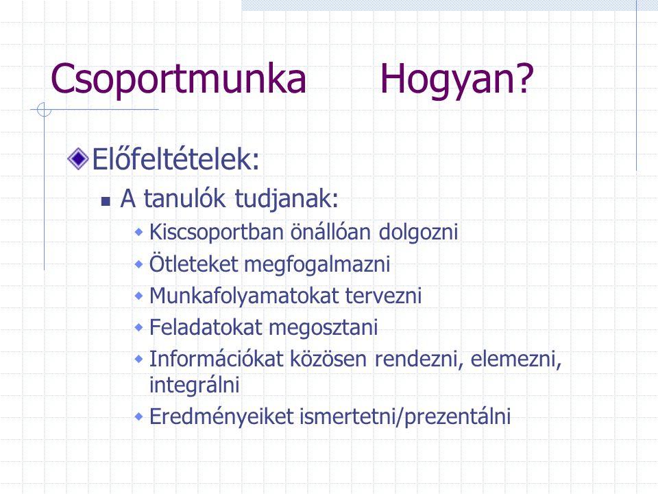 """Csoportmunka Hogyan ne. """"Egy négytagú csoport tagjai: Mindenki,Valaki, Bárki és Senki."""