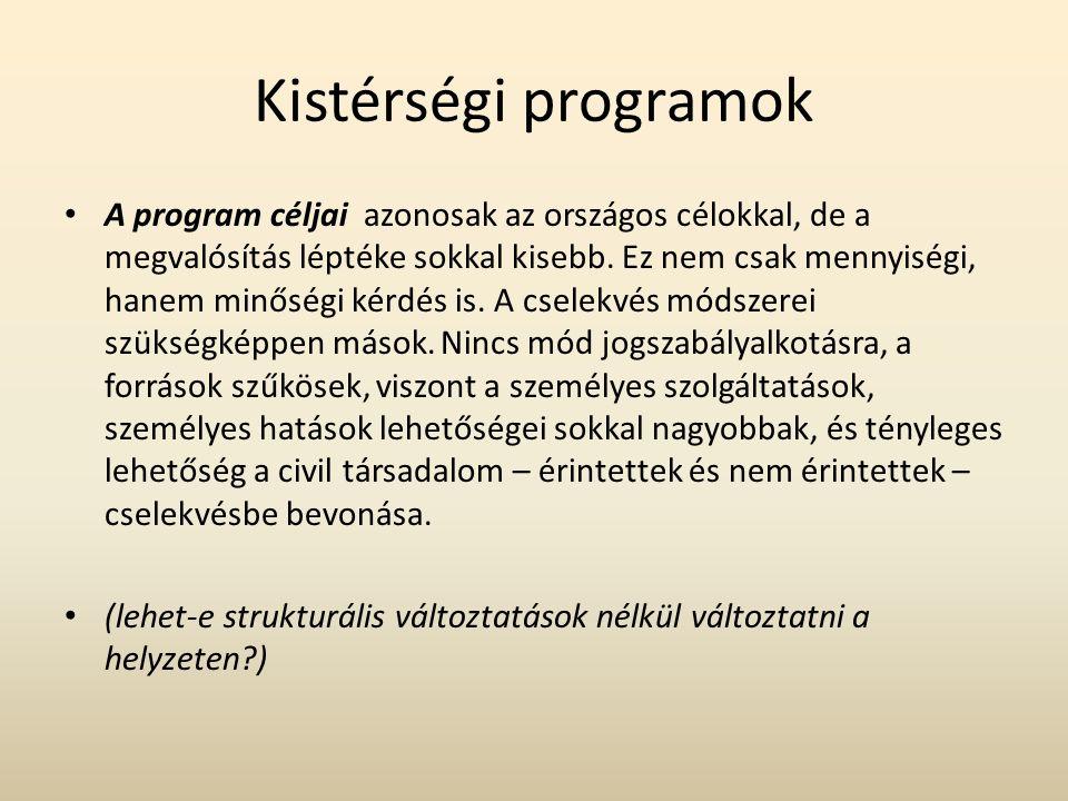 Kistérségi programok A program céljai azonosak az országos célokkal, de a megvalósítás léptéke sokkal kisebb.
