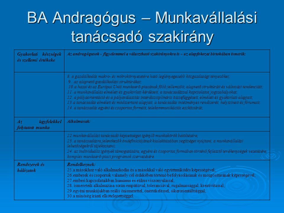 BA Andragógus – Munkavállalási tanácsadó szakirány Gyakorlati készségek és szellemi értékeke Az andragógusok – figyelemmel a választható szakirányokra is – az alapfokozat birtokában ismerik: 8.