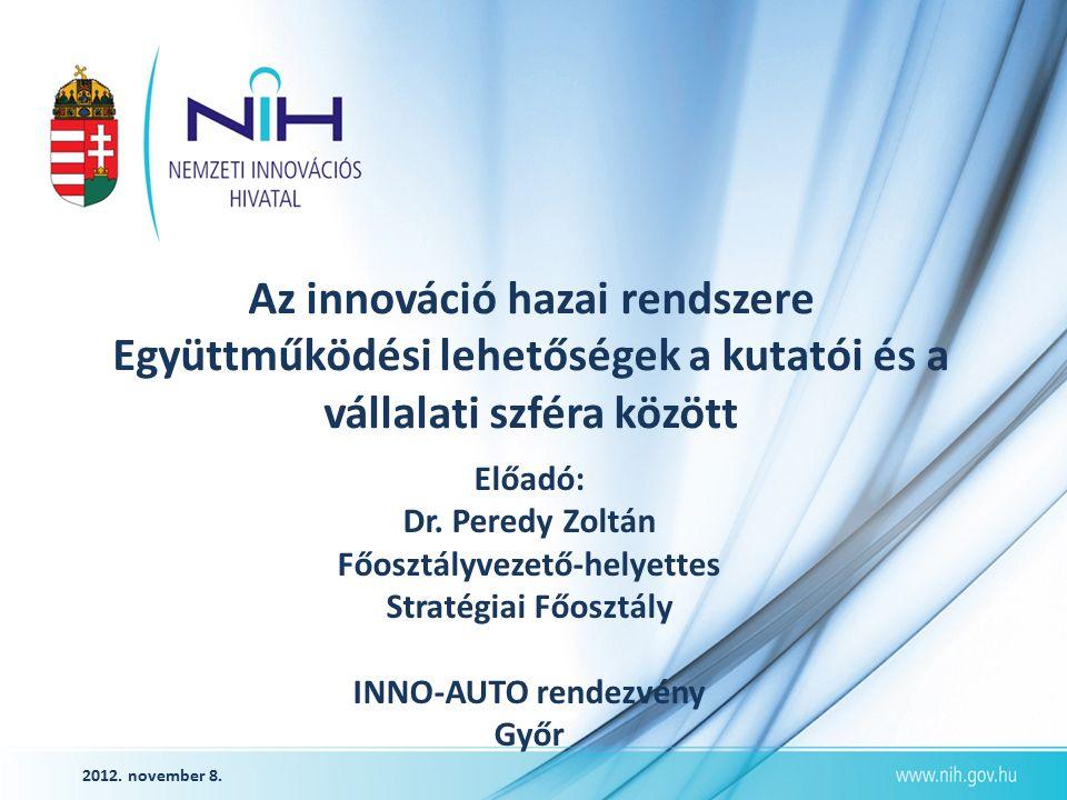 2www.nih.gov.hu Tartalom  A Nemzeti Innovációs Hivatal szerepe és feladatai  Hazai innovációs helyzetkép  Kormányzati stratégiai feladatok a KFI területén  Együttműködések ösztönzése a kutatói és a vállalati szféra között