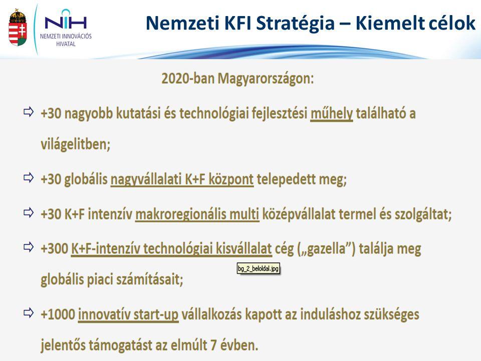 Nemzeti KFI Stratégia – Kiemelt célok