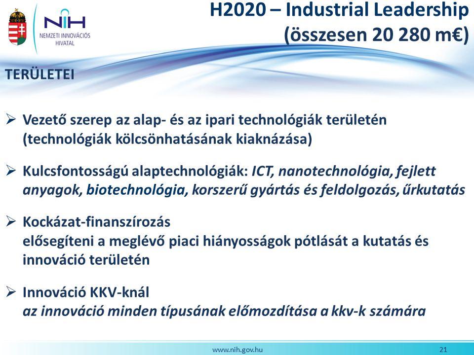 21www.nih.gov.hu TERÜLETEI  Vezető szerep az alap- és az ipari technológiák területén (technológiák kölcsönhatásának kiaknázása)  Kulcsfontosságú alaptechnológiák: ICT, nanotechnológia, fejlett anyagok, biotechnológia, korszerű gyártás és feldolgozás, űrkutatás  Kockázat-finanszírozás elősegíteni a meglévő piaci hiányosságok pótlását a kutatás és innováció területén  Innováció KKV-knál az innováció minden típusának előmozdítása a kkv-k számára H2020 – Industrial Leadership (összesen 20 280 m€)