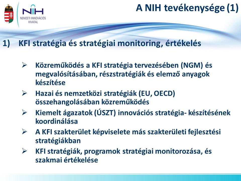 A NIH tevékenysége (1) 1)KFI stratégia és stratégiai monitoring, értékelés  Közreműködés a KFI stratégia tervezésében (NGM) és megvalósításában, részstratégiák és elemző anyagok készítése  Hazai és nemzetközi stratégiák (EU, OECD) összehangolásában közreműködés  Kiemelt ágazatok (ÚSZT) innovációs stratégia- készítésének koordinálása  A KFI szakterület képviselete más szakterületi fejlesztési stratégiákban  KFI stratégiák, programok stratégiai monitorozása, és szakmai értékelése