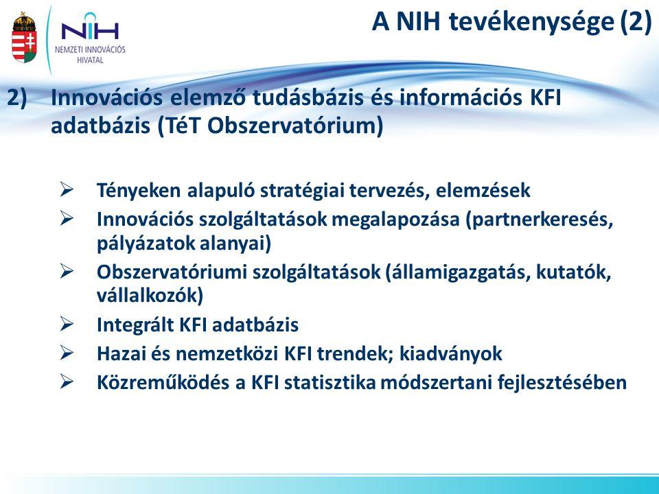 A NIH tevékenysége (2) 2)Innovációs elemző tudásbázis és információs KFI adatbázis (TéT Obszervatórium)  Tényeken alapuló stratégiai tervezés, elemzések  Innovációs szolgáltatások megalapozása (partnerkeresés, pályázatok alanyai)  Obszervatóriumi szolgáltatások (államigazgatás, kutatók, vállalkozók)  Integrált KFI adatbázis  Hazai és nemzetközi KFI trendek; kiadványok  Közreműködés a KFI statisztika módszertani fejlesztésében