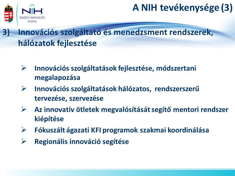 A NIH tevékenysége (3) 3)Innovációs szolgáltató és menedzsment rendszerek, hálózatok fejlesztése  Innovációs szolgáltatások fejlesztése, módszertani megalapozása  Innovációs szolgáltatások hálózatos, rendszerszerű tervezése, szervezése  Az innovatív ötletek megvalósítását segítő mentori rendszer kiépítése  Fókuszált ágazati KFI programok szakmai koordinálása  Regionális innováció segítése
